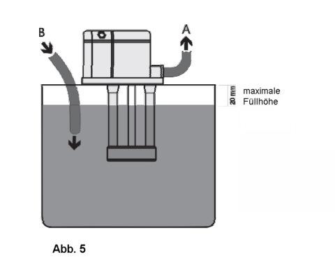 Maximale vulhoogte van de koelvloeistoftank in combinatie met SAP koelvloeistofpomp